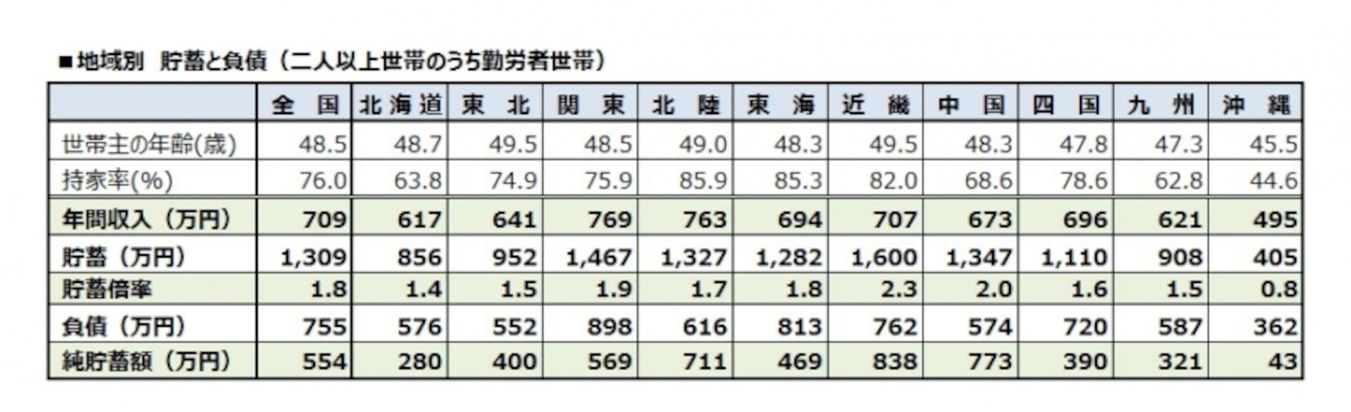 【都内総生産】東京都、今年は1.1%のマイナス成長…3年連続のマイナス、消費の動き鈍く★2 [無断転載禁止]©2ch.net YouTube動画>25本 ->画像>240枚
