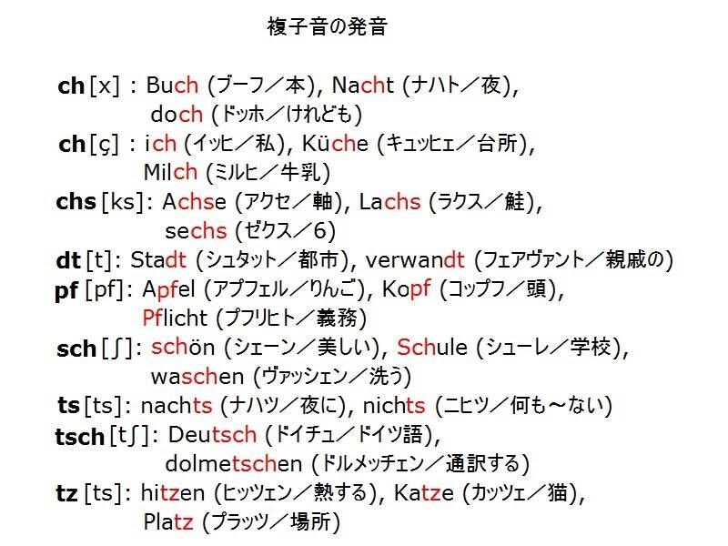 ドイツ語の発音、複母音・複子音など注意点の解説