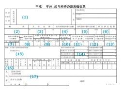 源泉徴収票で税金の払い過ぎをチェック