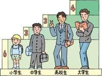 高校・大学にかかる費用は約1千万円!