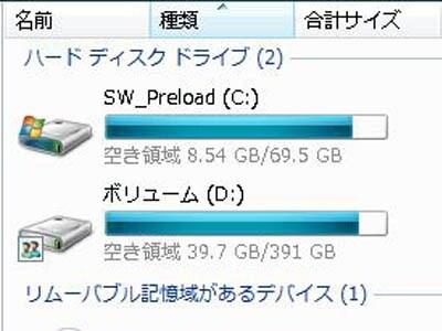 このようにDドライブを活用できているパソコンが少ない