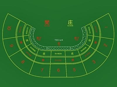 バカラテーブルのイメージ。(c)MacauPIA