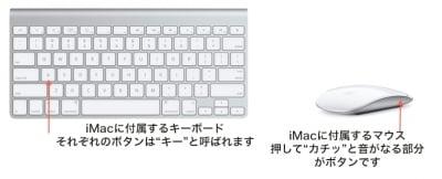 """MacではWindowsパソコンと比べるとキーボードとマウスのデザインが異なり、""""キー""""とか""""ボタン""""と呼ばれる部品の数が少なくなっています。操作の対象が少ないことで操作方法が単純化され、説明文も簡潔になり、結果としてヘルプやマニュアルが理解しやすくなります(クリックで拡大)"""