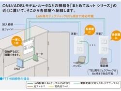 配線計画と同時に考えたい 家庭内LANの基礎知識