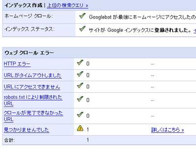 検索ロボットの巡回結果レポートが見られる