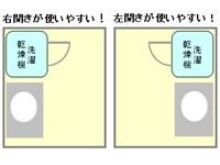 洗濯機スペースの位置により使い勝手のよい扉の開閉が変わる!