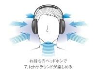 ヘッドホンもバーチャル7.1chで立体音響が楽しめる