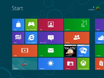 Windows8スタート画面。