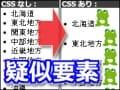 CSSの「疑似要素」の書き方 再入門(CSS3対応版)