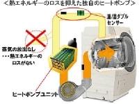 2013年おすすめ洗濯乾燥機・SHARP