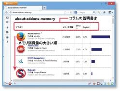 Firefoxを重くしているアドオンを見つけるには