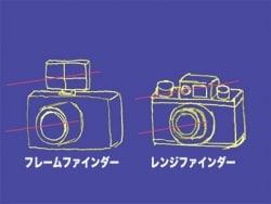 ミラーレスとは? なぜカメラにミラーが必要なのか?