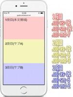 col-xs-12→col-xs-12→col-xs-12