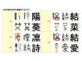 2020年女の子の名前人気ランキング!漢字の成り立ち・人気傾向