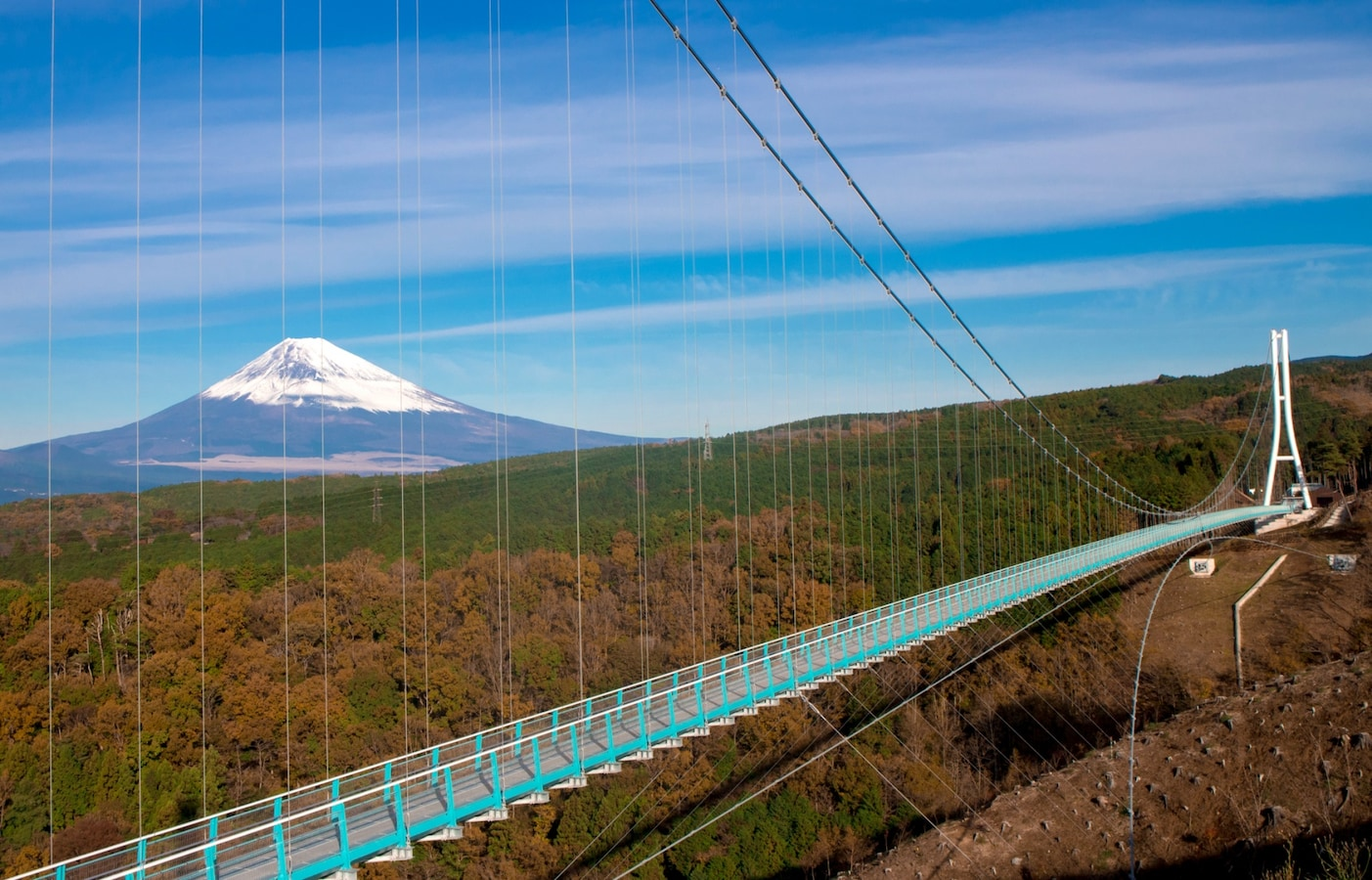 Mishima Skywalk All About Japan