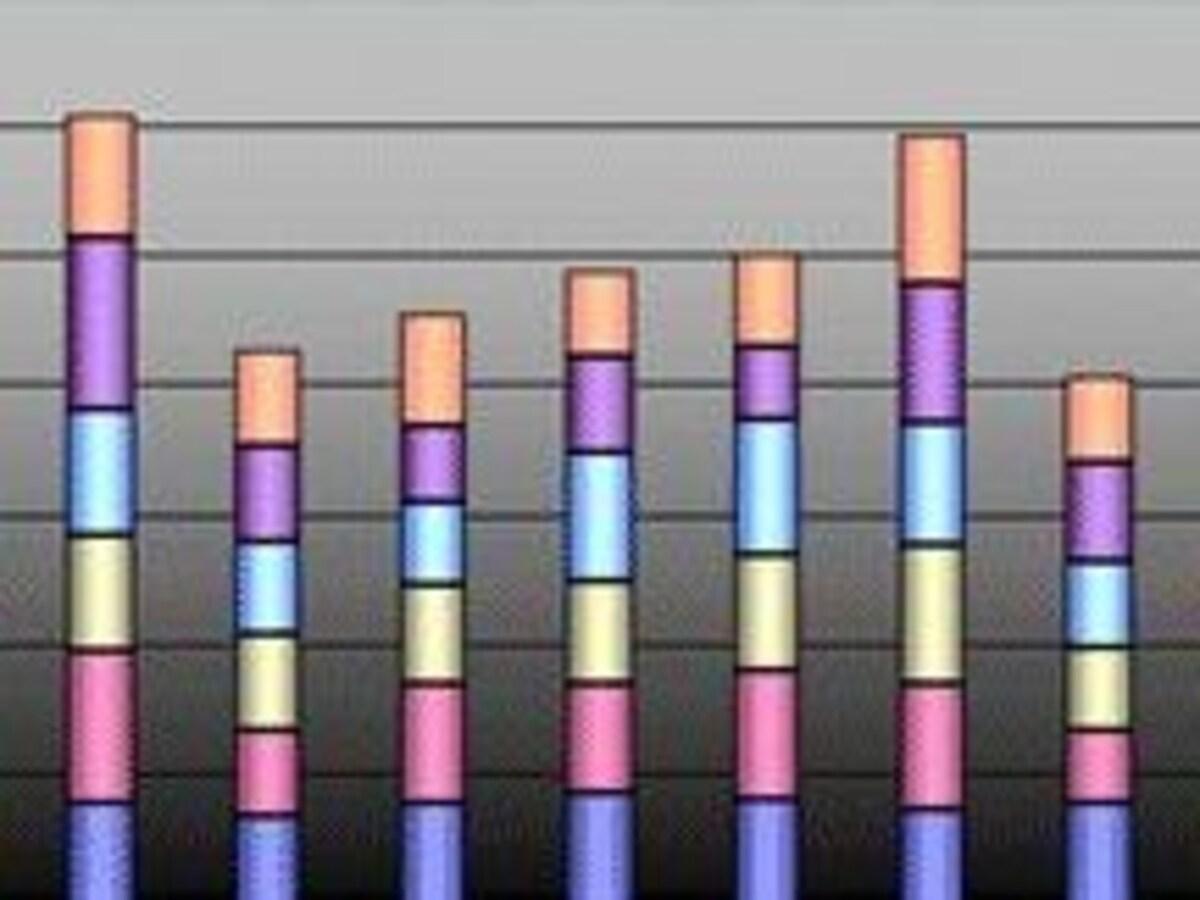 Excelのグラフの見映えがグッとよくなる5つの方法 All About(オールアバウト)