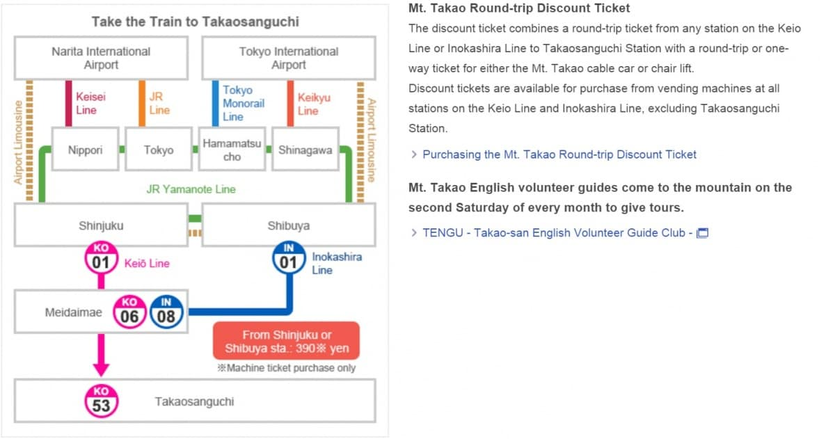 Mount Takao Round-Trip Discount Ticket