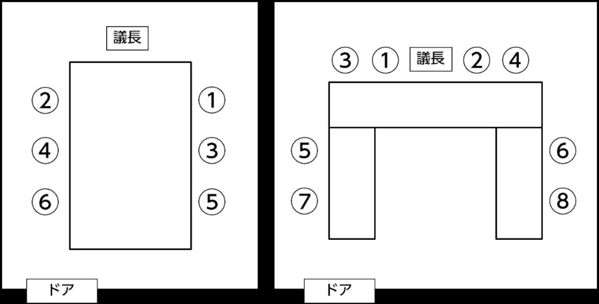 2. Seating Arrangements By Rank