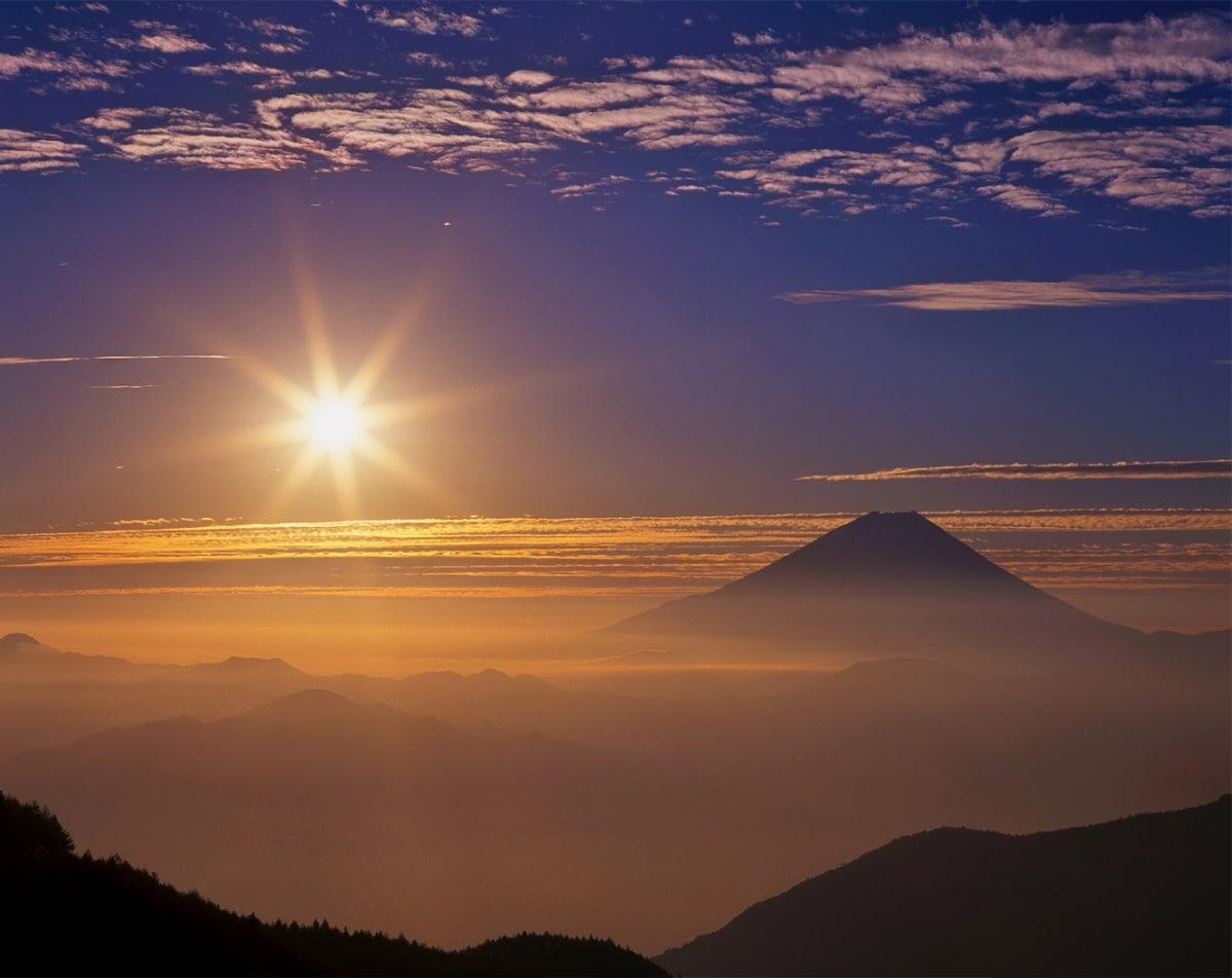 富士山之高度