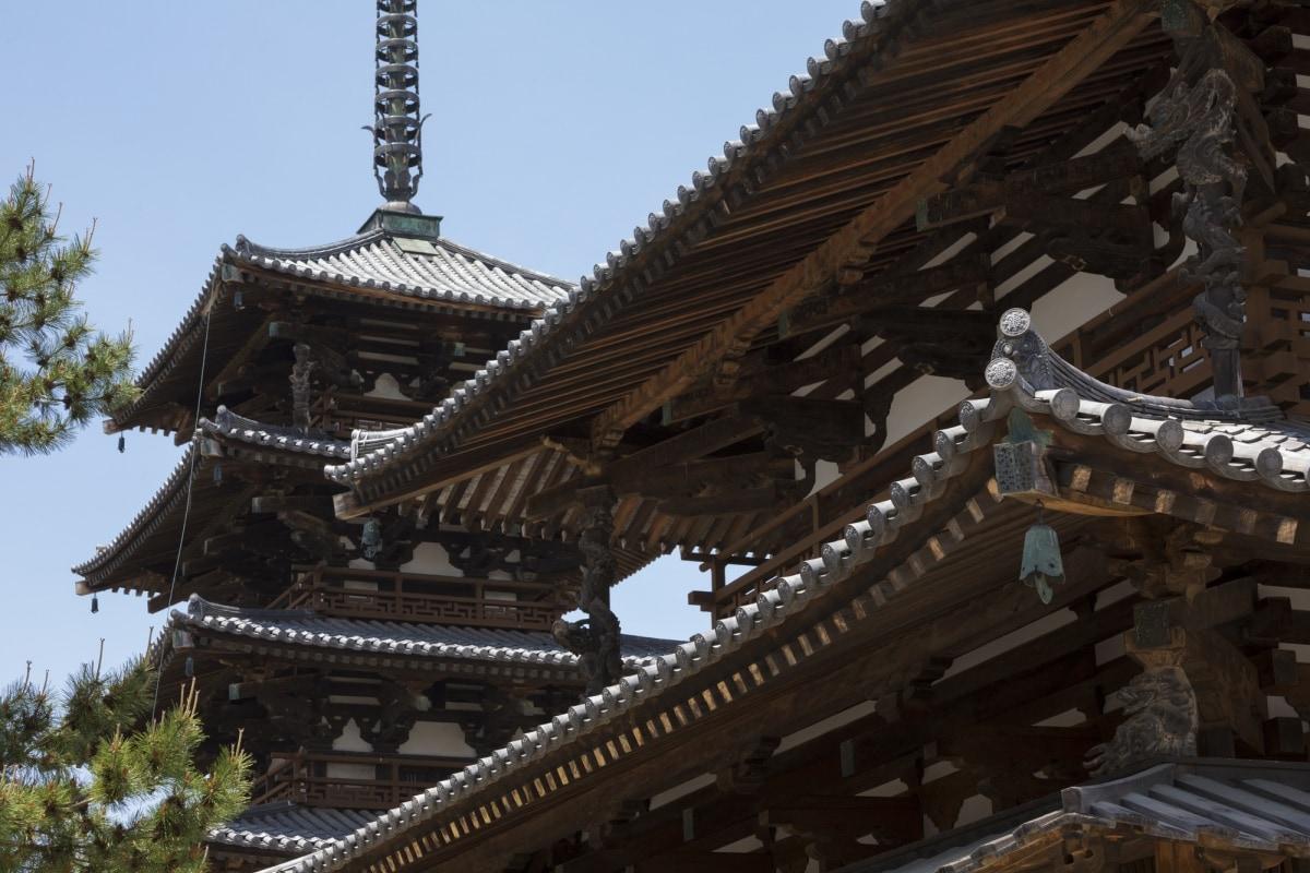 History of Horyu-ji