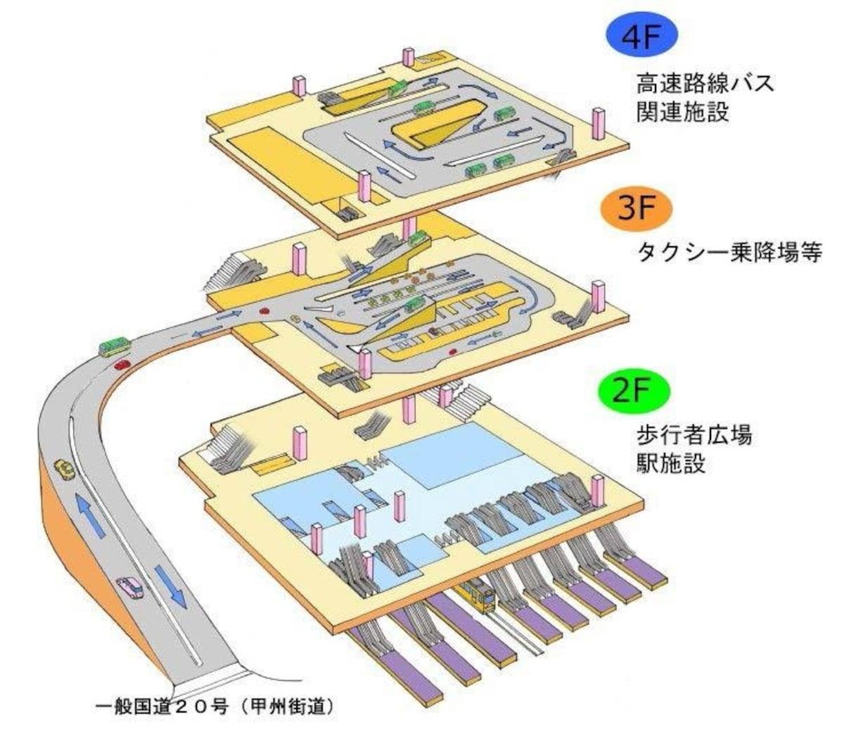 新宿高速巴士總站