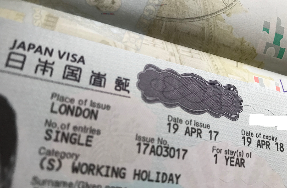 About the Working Holiday Visa