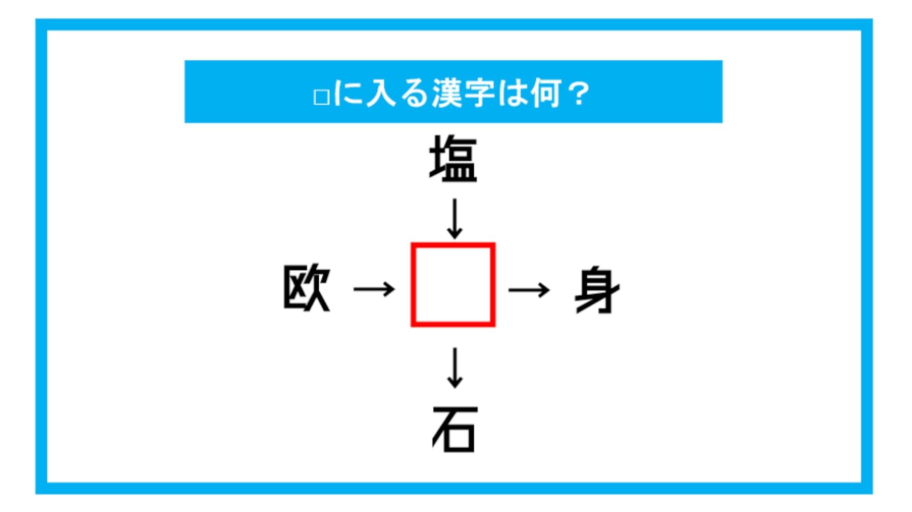 【漢字穴埋めクイズ】□に入る漢字は何?(第120問)