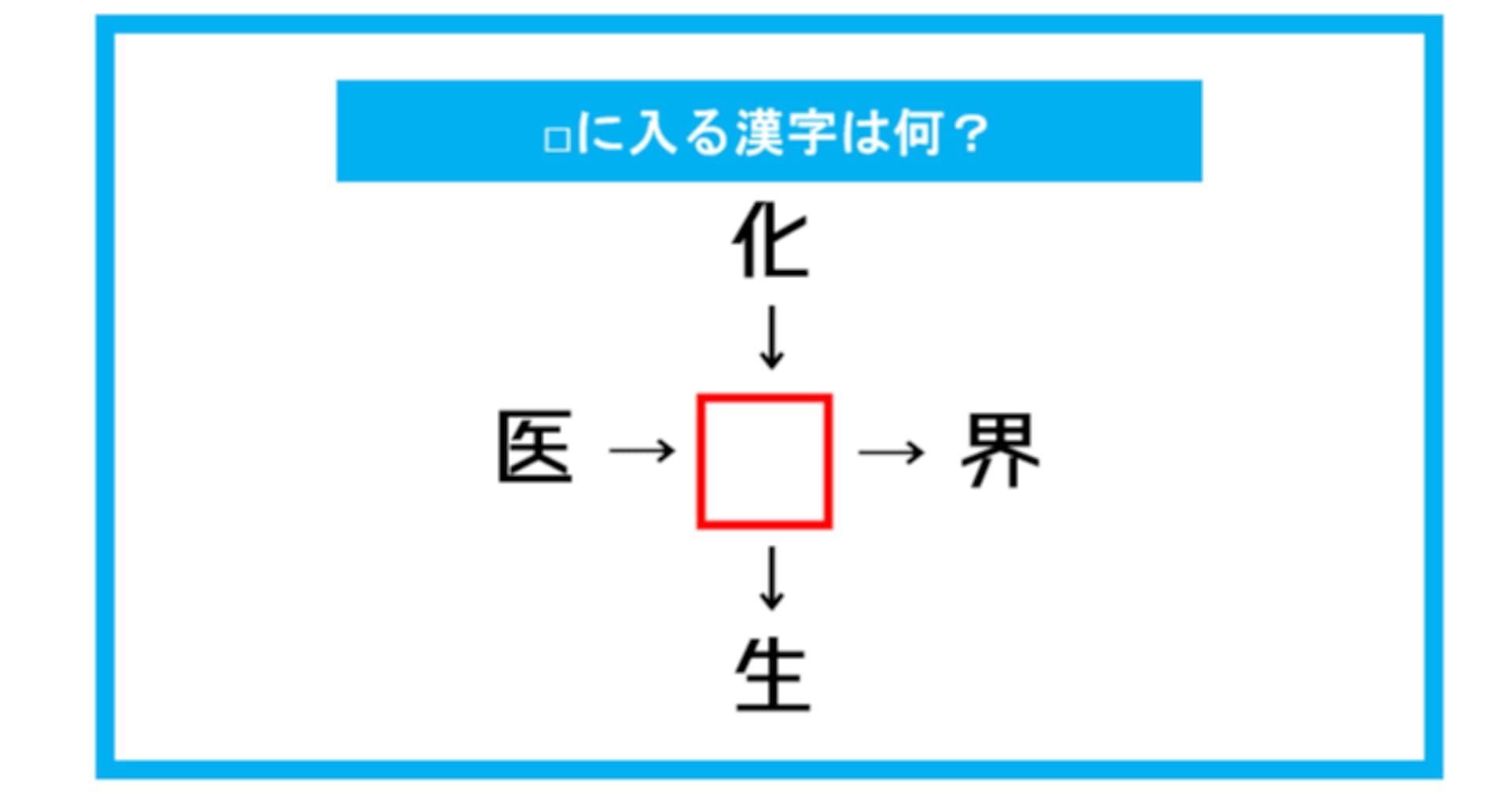 【漢字穴埋めクイズ】□に入る漢字は何?(第320問)