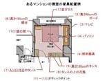 寝ているときに地震が起きたら……寝室のチェックポイント11