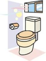 毎朝、トイレでチェック!