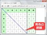 表の空っぽのセルにだけ、CSSで斜線を引く方法(グラデーションの応用)