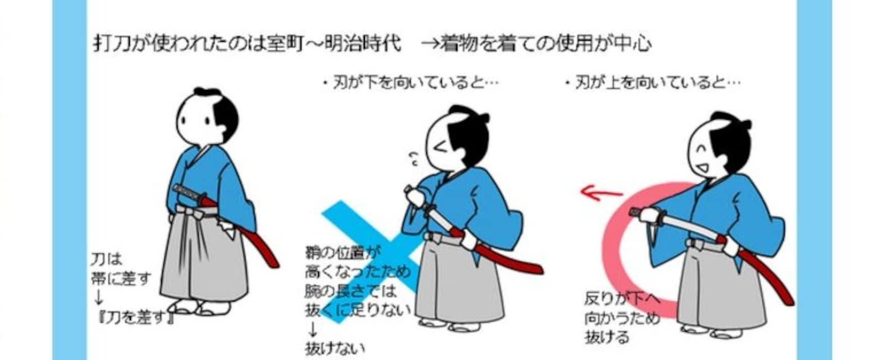 Samurai Guide: How to Wear a Sword