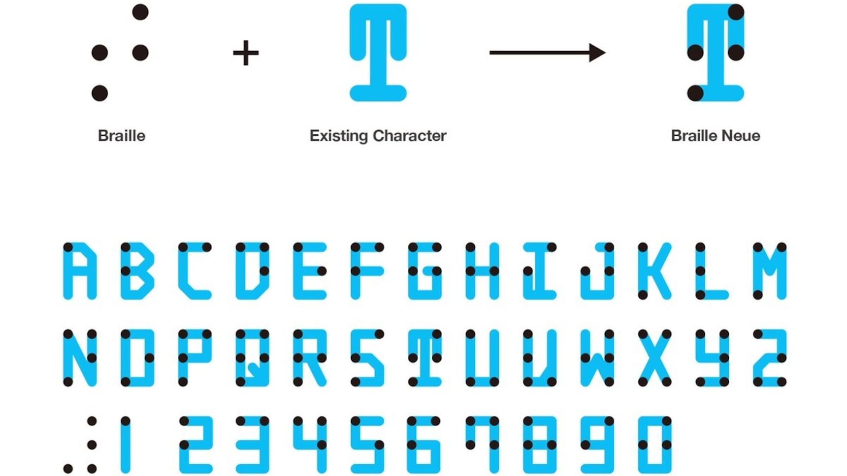 An Innovative 'Nueu' Braille Typeface