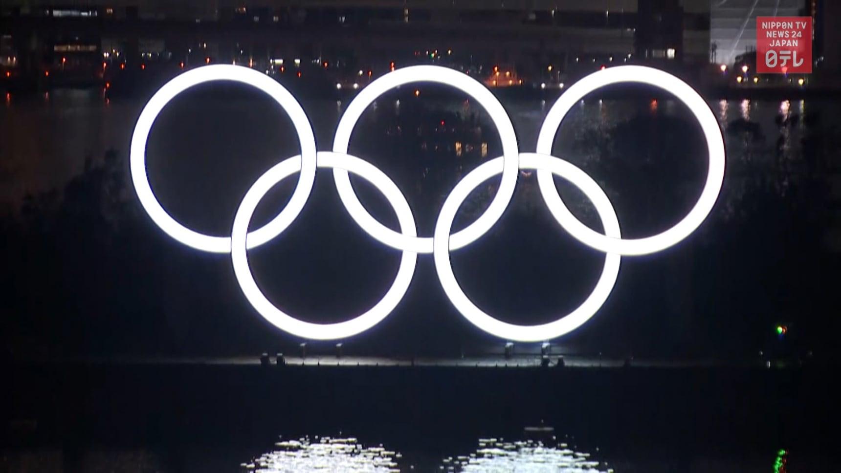 Repercussions of Tokyo Olympic postponement