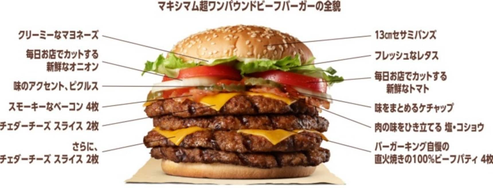 Ready for Burger King's Maximum Challenge?