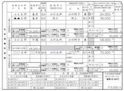 生命保険料控除の記載例(出典:国税庁 年末調整のしかた)