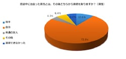 参照:恋学:大人の恋活・婚活を応援する恋愛情報サイト
