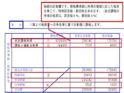 課税標準等抜粋(中野区)