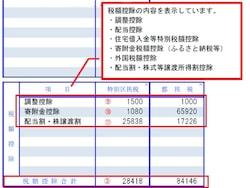 税額控除(中野区)