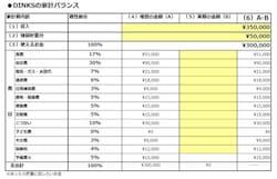 月3万円よりも多い貯金を目指したい共働き家庭