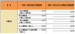 住民税扶養控除(東京都HPより抜粋)