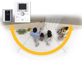 従来のカメラ付インターホンでは、死角が多い