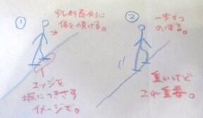 スキー初心者に必要な基礎練習