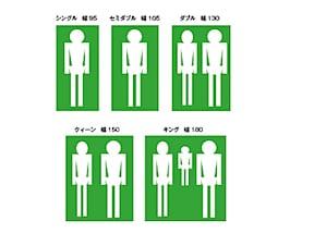 ベッドサイズの選び方