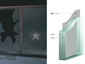侵入者にもろい普通の窓ガラスを取り替えよう