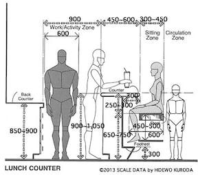 カウンターと椅子の高さの決め方とは?