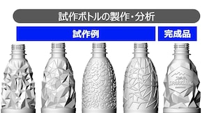 『THE STRONG 天然水スパークリング』の試作ボトル