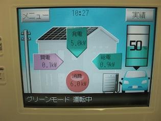 住宅とクルマで電力をやりとりするV2Hが普及段階へ