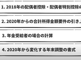 【動画】配偶者控除とは..38万円控除の条件は?