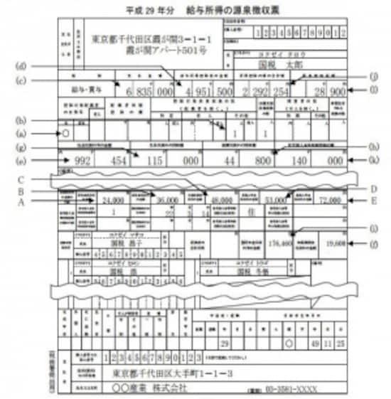 平成29年分源泉徴収票記載例 (出典:国税庁手引より)